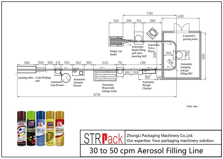 Talian Pengisian Aerosol 30 hingga 50 cpm