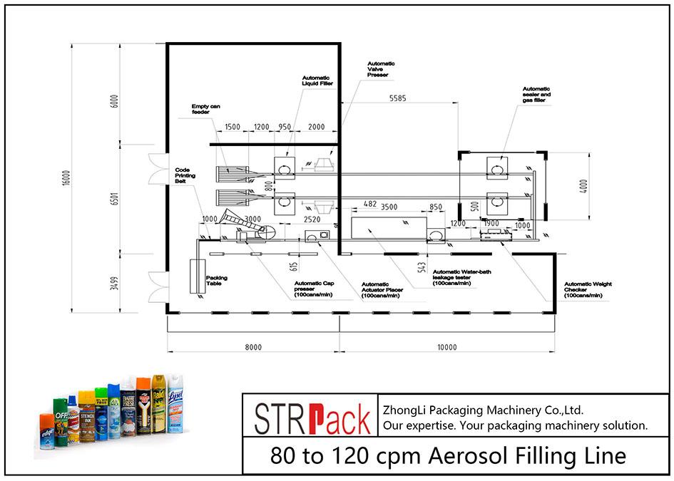 Talian Pengisian Aerosol 80 hingga 120 cpm