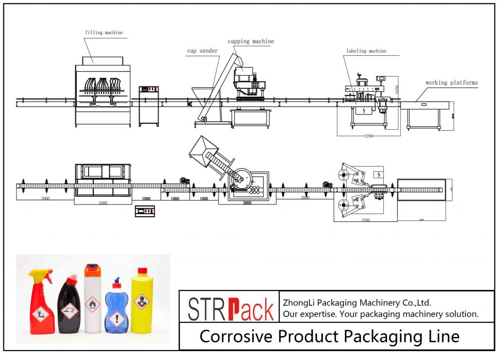 Talian Pembungkusan Produk Korosif Automatik