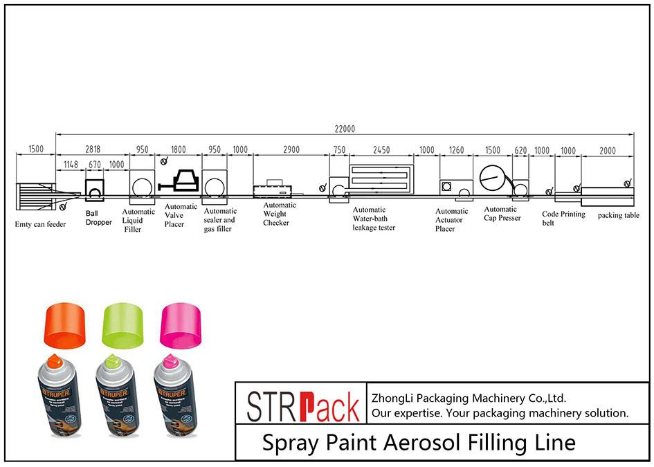 Jalur Pengisian Aerosol Spray Paint Automatik